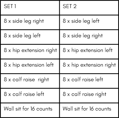 Sets and reps chart
