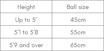 Stability ball sizes