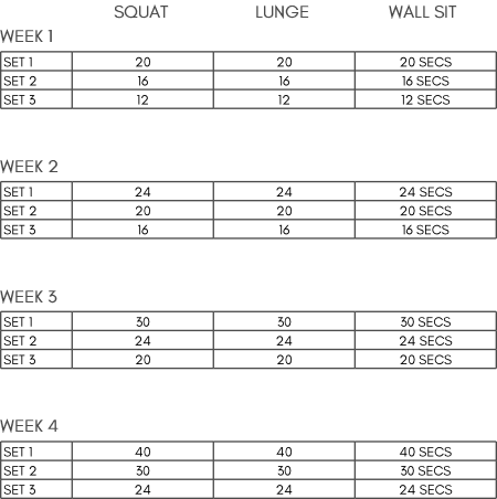Thigh strengthening workout schedule