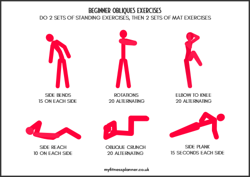 Oblique exercises for beginners