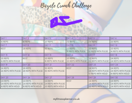 Bicycle crunch workout challenge